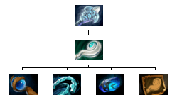 Eul's Scepter of Divinity